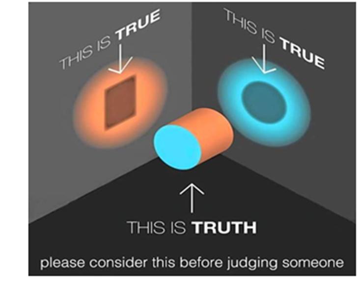 truth_bidirectional